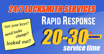 Your local locksmith services in Shoreditch